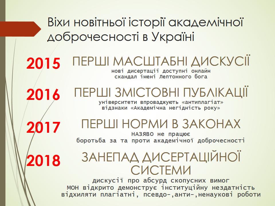 Академічна доброчесність в Україні 2015-2018 рр.
