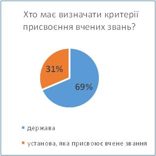 consensus-figure-2a